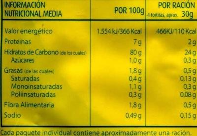 Tortitas de maíz - Voedingswaarden - es