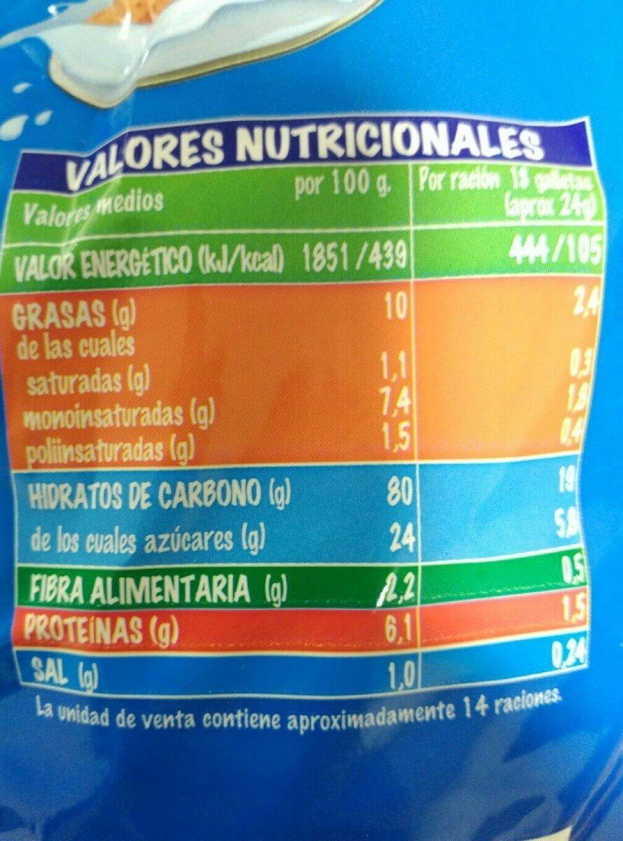 Galletas mini maria - Información nutricional - es