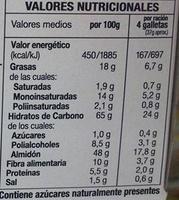 Linnea V Galletas sabor limón - Información nutricional