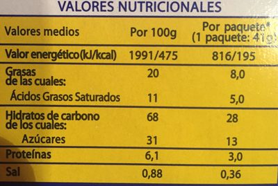 Mini caritas galletas - Informations nutritionnelles - fr