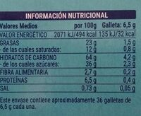 Galleta Rellena De Crema Y Recubierta De Chocolate Blanco - Información nutricional