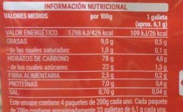 Galletas María - Informations nutritionnelles