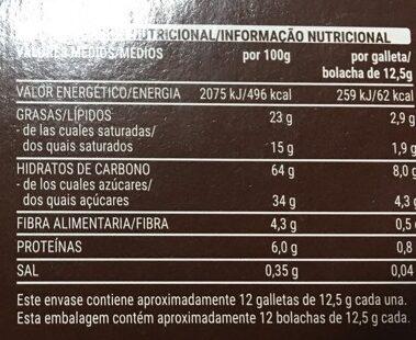 Choco negro - Nutrition facts - es