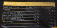 Mermelada de melocotón - Informations nutritionnelles - es