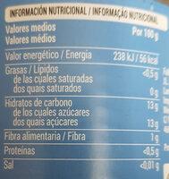 Piña troceada en su jugo - Informations nutritionnelles