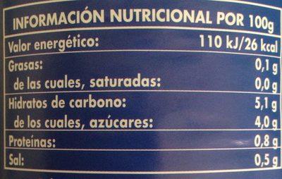 Tomate triturado - Información nutricional - es