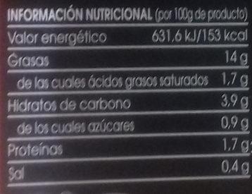 Alcachofas - Informació nutricional - es