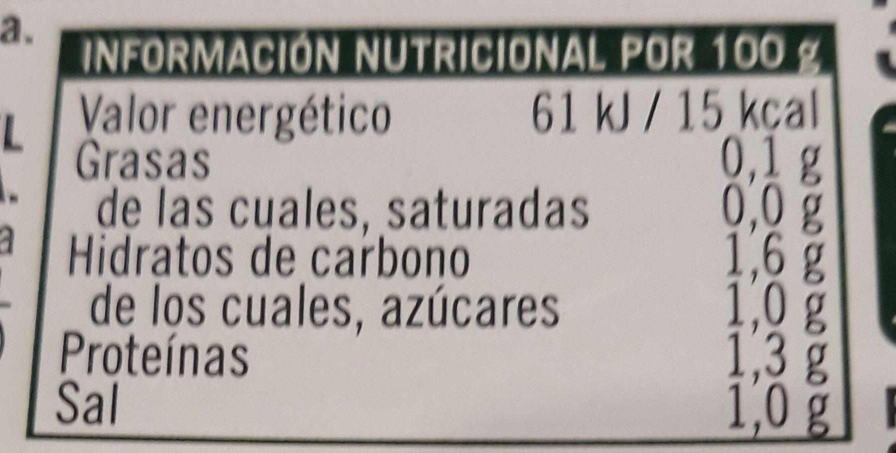 Yemas de espárragos - Informations nutritionnelles