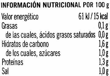 Espárragos blancos en conserva - Informations nutritionnelles - es