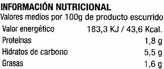 Remolacha agridulce - Informations nutritionnelles