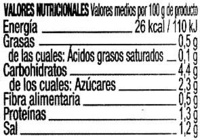 """Brotes de judía mungo en conserva """"Hacendado"""" - Nutrition facts"""