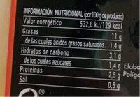 Menestra - Informació nutricional - es