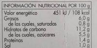 Cebolla frita - Información nutricional