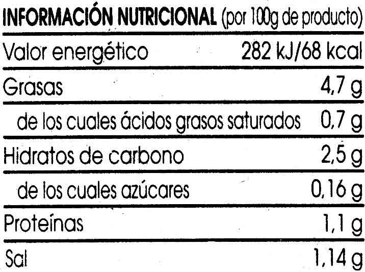 Escalivada - Información nutricional