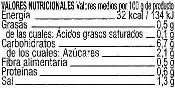 Apio en tiras - Nutrition facts