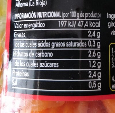 Menestra con aceite - Informations nutritionnelles
