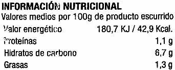 Mazorquitas de maíz en vinagre - Voedingswaarden