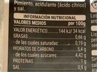 Pimientos Asados en tiras - Informations nutritionnelles - es