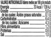 """Mezcla de encurtidos """"Hacendado"""" Ensalada china con mazorquitas - Informació nutricional"""