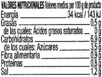 """Mezcla de encurtidos """"Hacendado"""" - Información nutricional"""