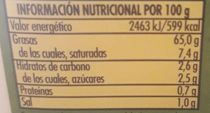 Mayonesa - Nutrition facts - es