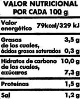 Tomate frito con aceite de oliva - Información nutricional
