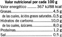 Fritada - Nutrition facts - es