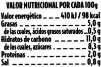 Tomate frito estilo casero - Informació nutricional
