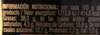 Salsa miel mostaza - Informació nutricional