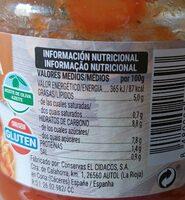 Napolitana - Nutrition facts - es