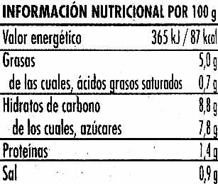 Salsa napolitana - Informació nutricional