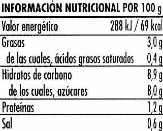 Salsa de tomate con albahaca y orégano - Información nutricional - es