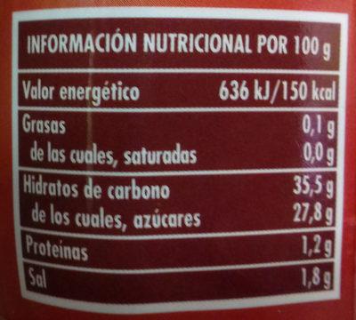 Salsa Barbacoa - Información nutricional