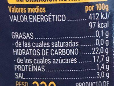 Sauce - Ingredientes