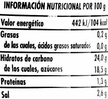 Salsa kétchup - Información nutricional - es