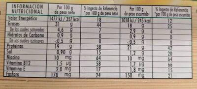Atun claro en aceite de oliva - Información nutricional