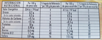 Atún claro al natural - Valori nutrizionali - es