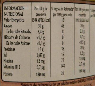 Atún en aceite de oliva - Informations nutritionnelles