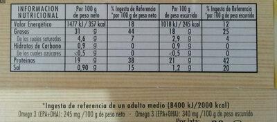 Atún Claro en Aceite de Girasol - Información nutricional - es