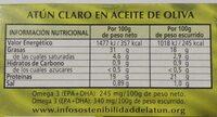 Atún claro en aceite de oliva - Informations nutritionnelles - es