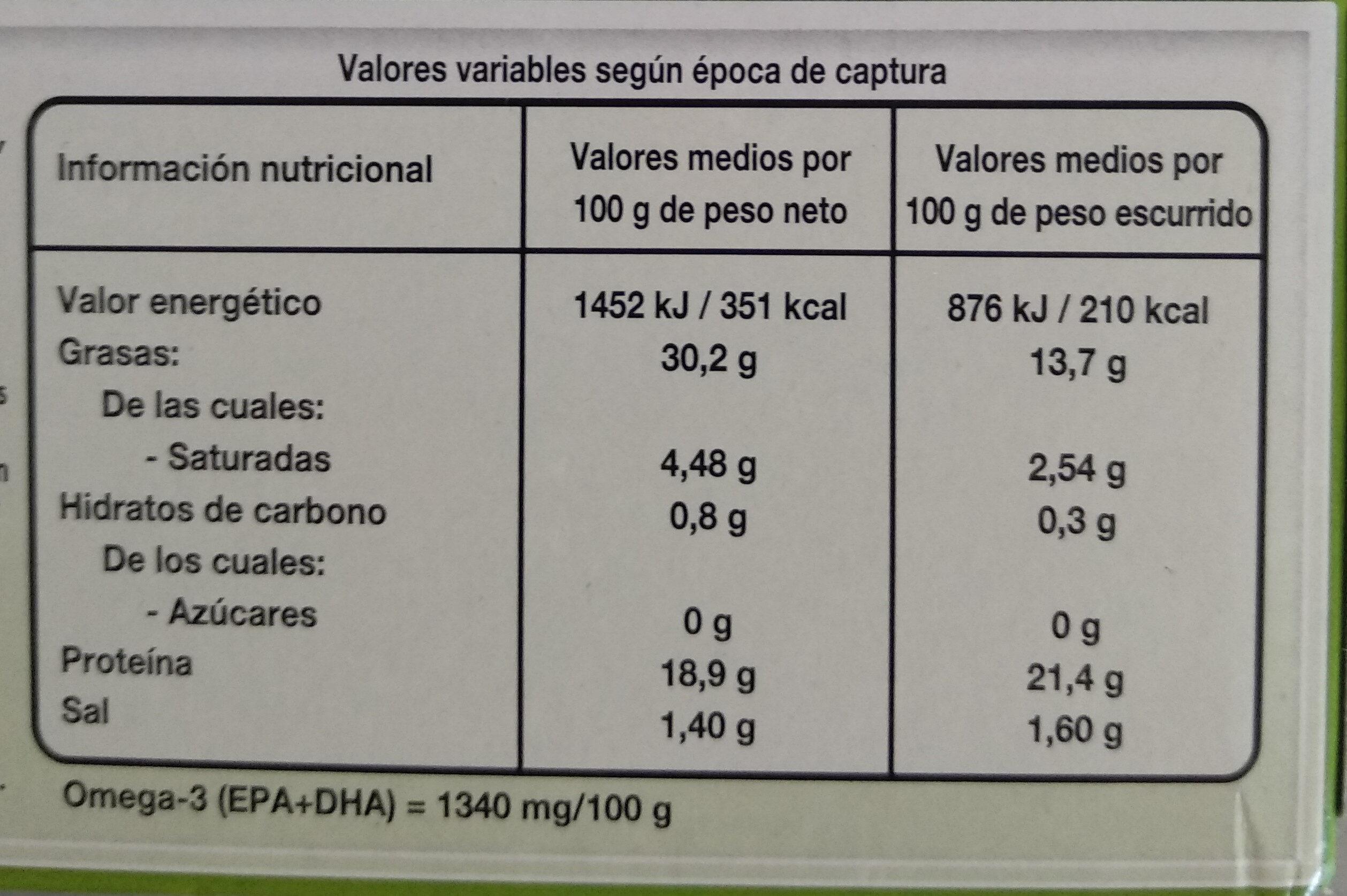 Sardinillas - Informació nutricional