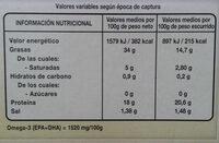 Sardinillas Picantes en Aceite de Girasol - Nutrition facts - es