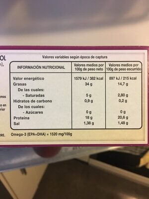 Sardinillas picantes - Informations nutritionnelles