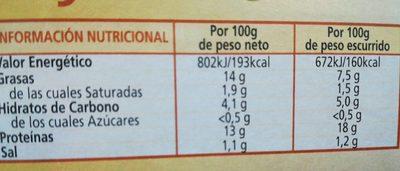 Mejillones en escabeche con aceite de girasol - Información nutricional