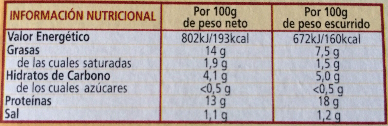 Mejillones de las rías gallegas Picantes en escabeche. - Información nutricional