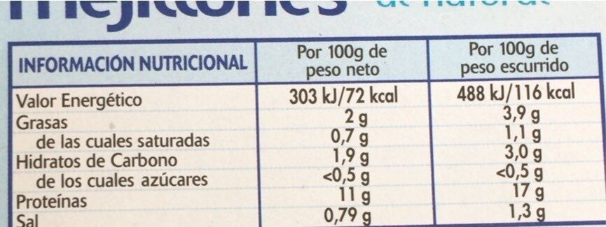 Mejillones al natural - Nutrition facts - es