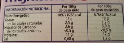 Mejillones en Salsa de Vieira - Informations nutritionnelles