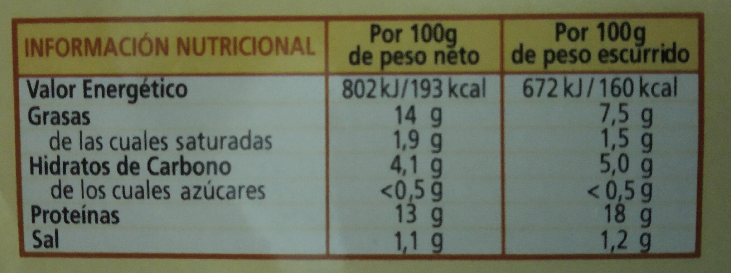 Mejillones en escabeche - Informations nutritionnelles