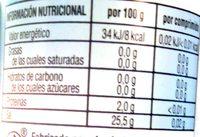 Ciclamato y sacarina - Información nutricional - es