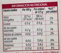 Gelatina de yogur 0%0% fresa - Voedigswaarden